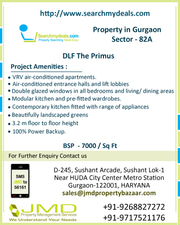 Detailed information about all types of commercial property in Gurgaon - Real Estate - Commercial Property